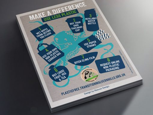 Leaflet Design and Print
